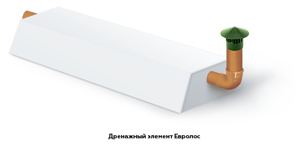 Дренажный элемент Евролос для доочистки стоков грунтом